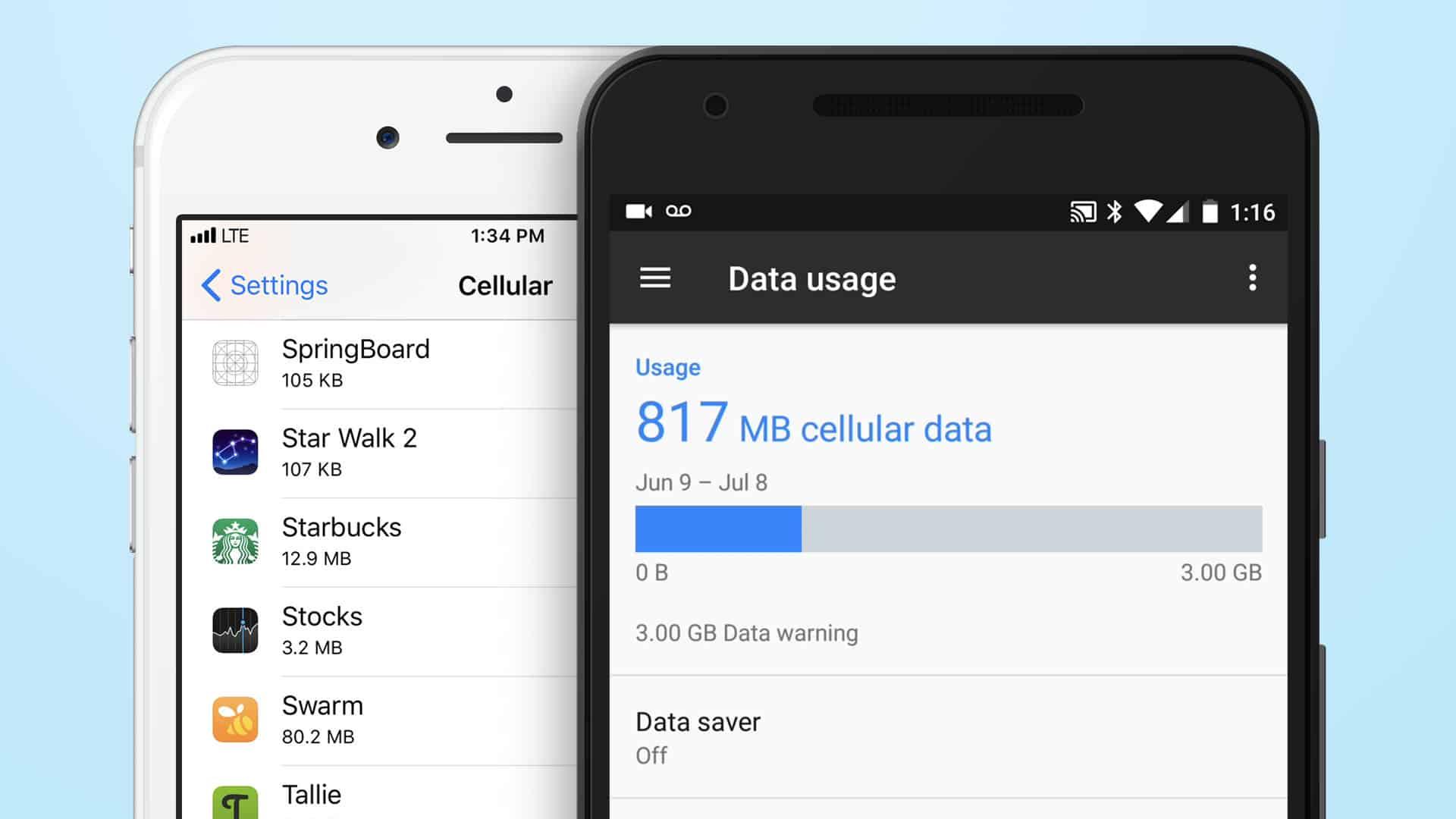 Penggunaan-Data-Meningkat